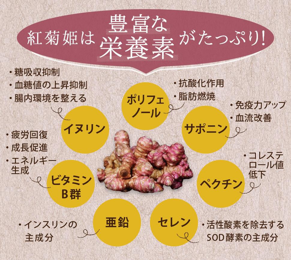 紅菊姫は豊富な栄養素がたっぷり!